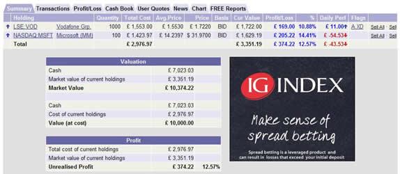 stock market portfolio example